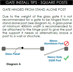 Gate Install Tip - Sq Post